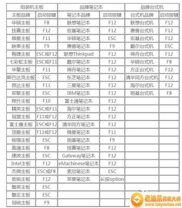宏碁(Acer)墨舞EX215笔记本U盘启动一键重装win10性能版教程